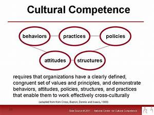 17 Best images ... Cultural Competency
