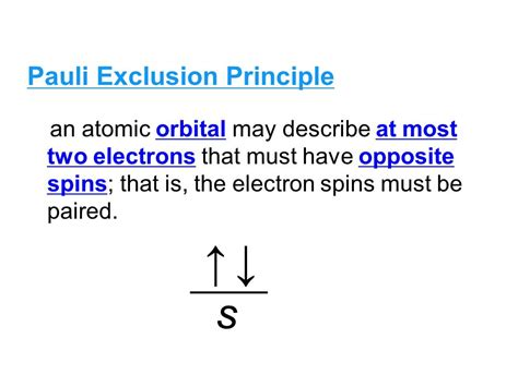 Section 4 Electron Configurations  Ppt Video Online Download