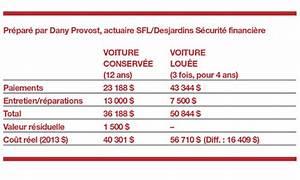 Location Voiture Guadeloupe Comparateur : comparateur location voiture avec les meilleures collections d 39 images ~ Medecine-chirurgie-esthetiques.com Avis de Voitures