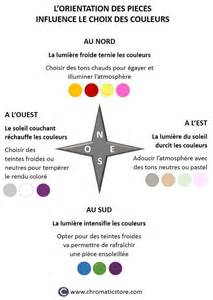 Choix Couleur Chambre Feng Shui by 32 Best Images About Plan Maison On Pinterest Modern
