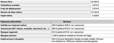 bureau des non r idents luxembourg tableau calcul impot assistance maternelle 2018 hl66