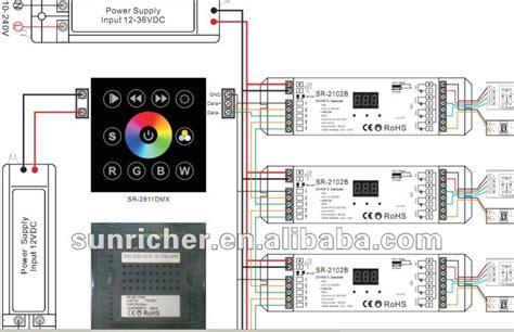 Manual Rgb Led Controller Buy