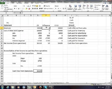 cash flow statement indirect method in excel lesson 6 preparing the statement of cash flows indirect
