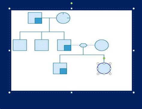 genogram templates symbols templatelab