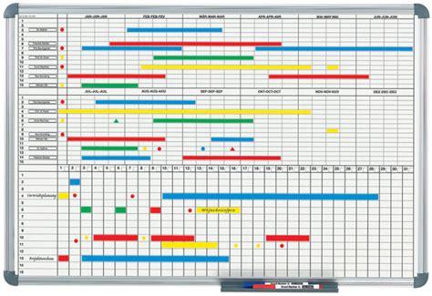 tableau m駑o pour cuisine maul tableau de planing mensuel annuel l 900x p 600mm achat vente maul 8716187