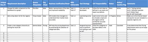 requirements traceability matrix template requirements traceability matrix rtm