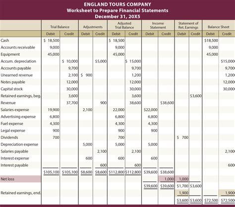 preparing financial statements principlesofaccounting db