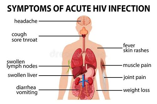 hiv infection video download
