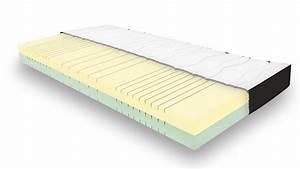 One Fits All Matratze : 160x200 7 zonen qps one fits all matratze rasti weich ~ Michelbontemps.com Haus und Dekorationen