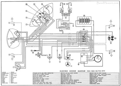 Ducati 200 Wiring Diagram by Wire 750 900ss1975 A
