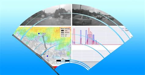Windshield Wipers More Accurate Than Weather Radar For