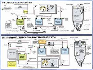 Image Result For Charging Diagram For Ranger Bass Boats 24