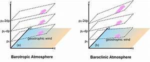 File Thermal Wind  Baroclinic  U0026 Barotropic Atmospheres Jpg