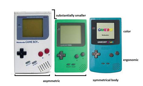 when did gameboy color come out community by troyfullbuster the and times of