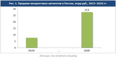 Приказ Минпромторга России от N 206 Об утверждении Стратегии развития энергомашиностроения Российской Федерации на.