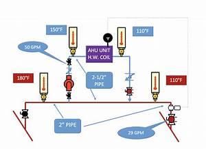 Condensing Boilers And Air Handing Unit  Ahu   Coil Return Temperature