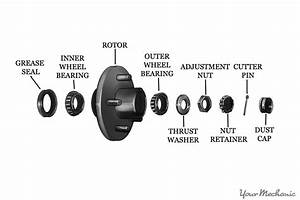 How To Replace Wheel Bearings