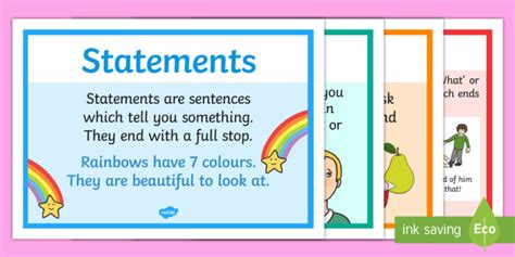 Types Of Sentences Display Posters  Sentences, Types Of