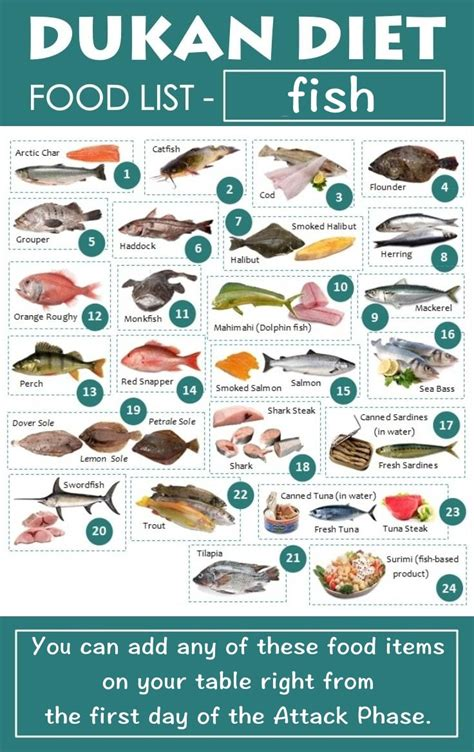 diet food dukan fish plan protein phases foods complete eat weight lists canned types low meals eating fitneass bass sport