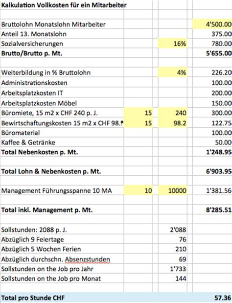 wie viel kostet ein mitarbeiter wirklich run  accounts ag