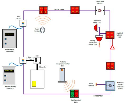 door sounder systems call system overdoor light and