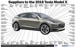 Tesla Model S Engine Diagram Tesla Model S Battery Wiring Diagram