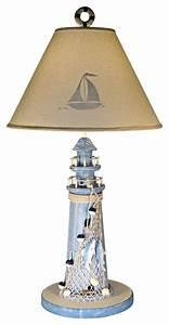 Coastal, Blue, Lighthouse, Stenciled, Shade, Nautical, Table