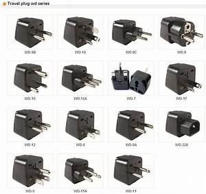 Prise Electrique Afrique Du Sud : meilleur article afrique du sud lectrique plug inde ~ Dailycaller-alerts.com Idées de Décoration