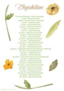 25 hochzeitstag geschenk 1000 ideas about glückwünsche zum hochzeitstag on herzlichen glückwunsch thanks