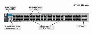 Compatible Sfp Transceivers For Hp 1810