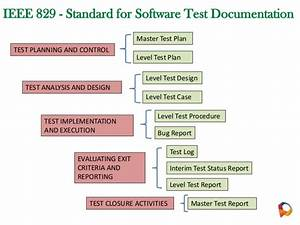 best ieee report template ideas resume ideas namanasacom With ieee 829 test strategy template