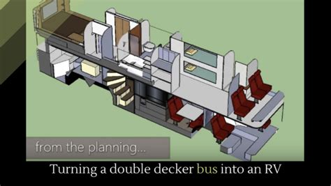 Turning a double decker bus into an RV - Alltop Viral