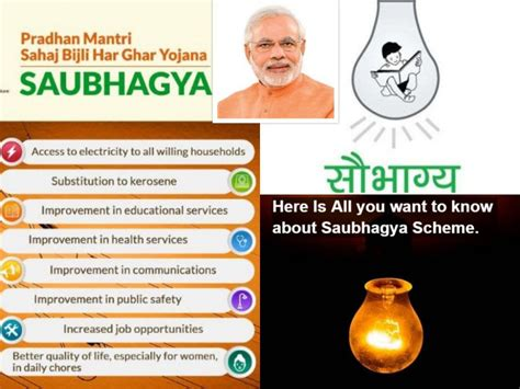 Saubhagya Scheme Why Important Here All You Want