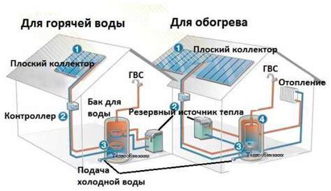 Солнечные электростанции . комбинированные