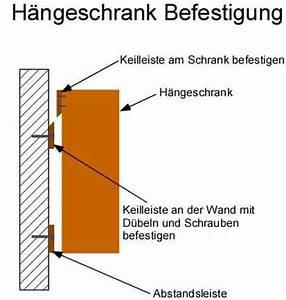 Spiegel An Der Wand Befestigen : h ngeschrank befestigung ~ Markanthonyermac.com Haus und Dekorationen