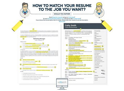 How To Write A Detailed Cv by How To Write A Resume