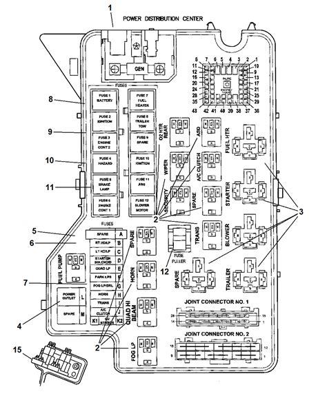 2002 Dodge Ram 3500 Fuse Box Diagram by 2002 Dodge Ram 2500 Regular Cab Power Distribution Center