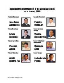 cabinet members philippines