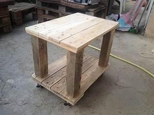 Le Bon Coin Table Basse : table basse palette bois le bon coin ~ Teatrodelosmanantiales.com Idées de Décoration