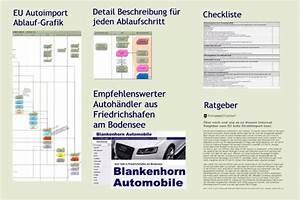 Europ Import Auto : ratgeber und anleitung zum eu auto import dk de ch ~ Gottalentnigeria.com Avis de Voitures