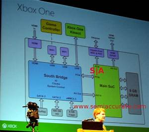 First Xbox One Schematics Soc  Gpu  Cpu  Audio