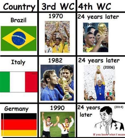 Germany Meme - germany win the world cup footyroom