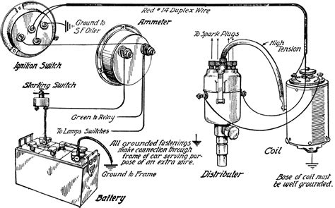 Ignition System Diagram by Ignition System Clipart Etc