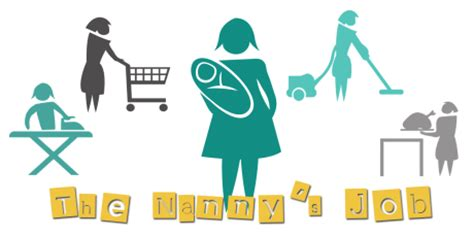 Nanny Description by A Nanny Description Nannypay