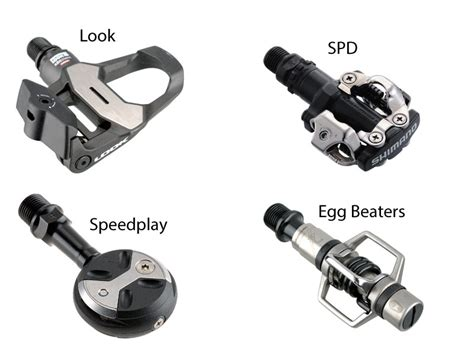 What You Need To Know About Bike Pedals