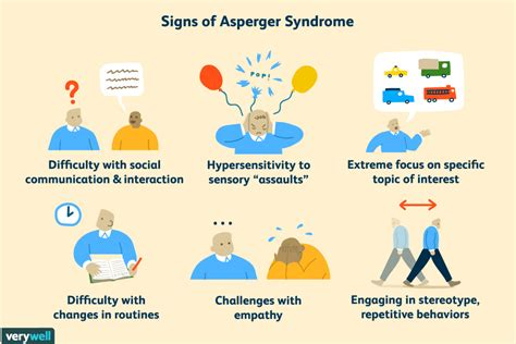 Asperger's syndrome is part of what is called the autistic spectrum. Living with a person with Aspergers - Sheridan Sun