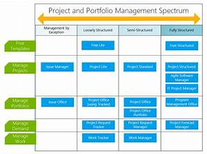 brightwork atidan With project management workflow template