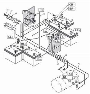 1994 5 Ezgo Medalist Electric Golf Cart Wiring Diagram