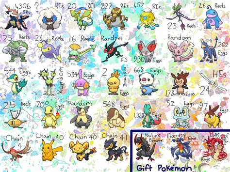 Soul Silver Pokemon List Shiny Pictures To Pin On