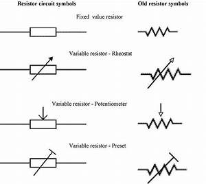 Resistor  Circuit Symbols  Electronics  Electrical  Avec